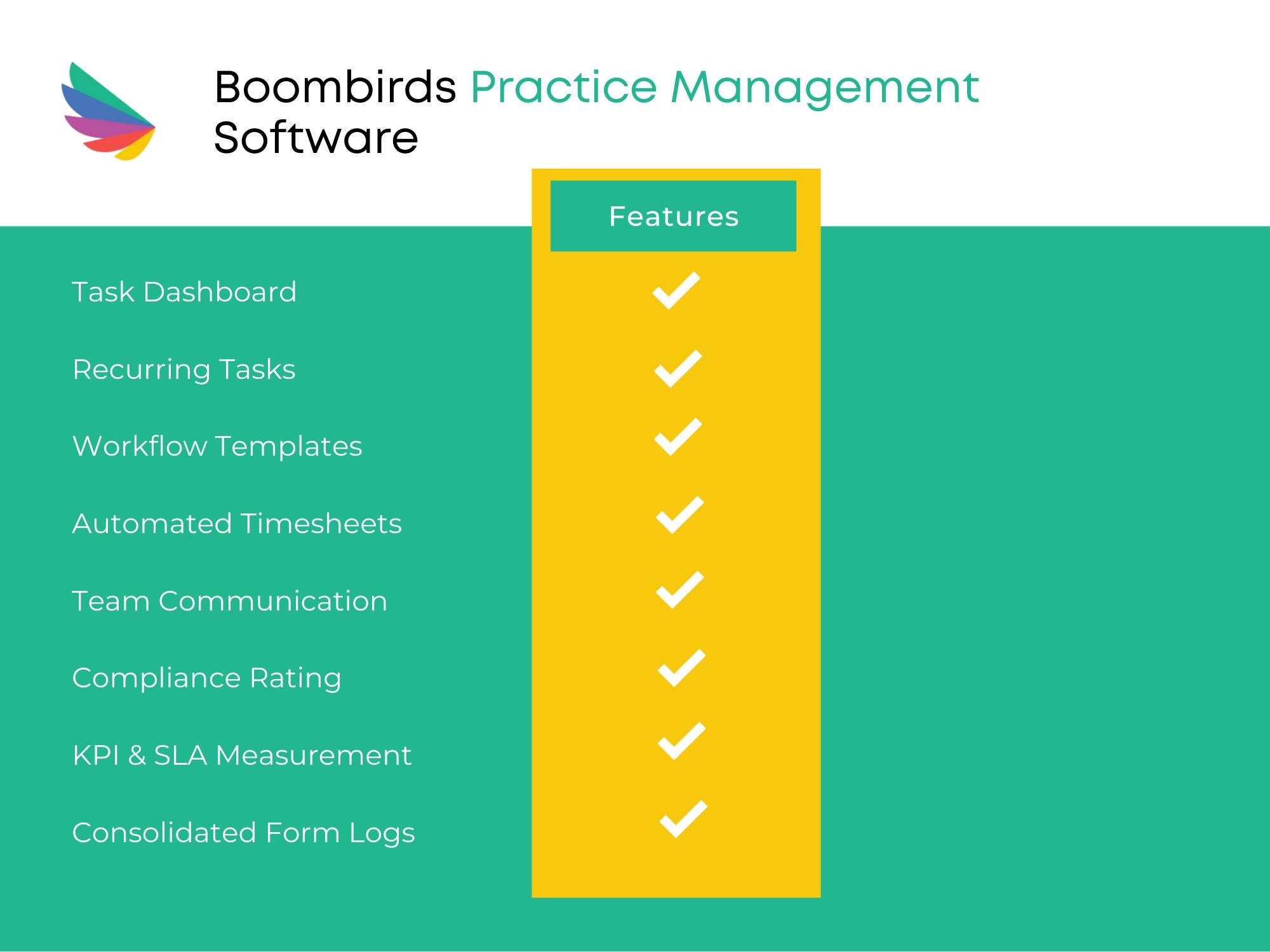 Boombirds practice management