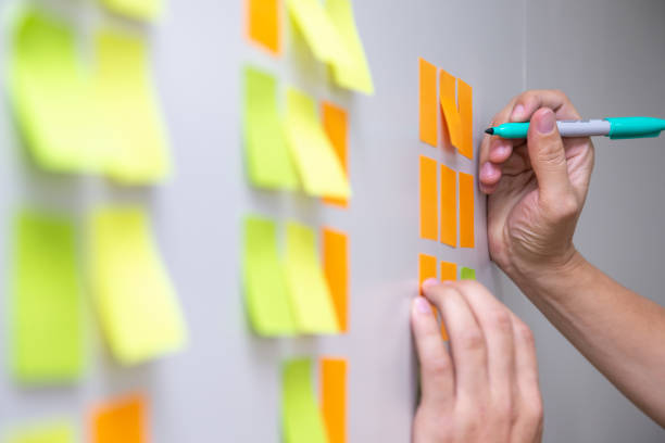 Why do top companies use Kanban